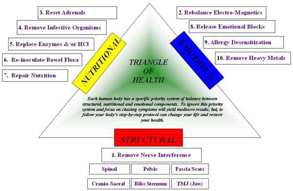 triad jpg 0